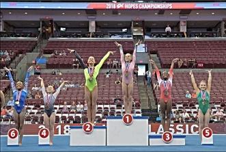 Everest Gymnastics 23
